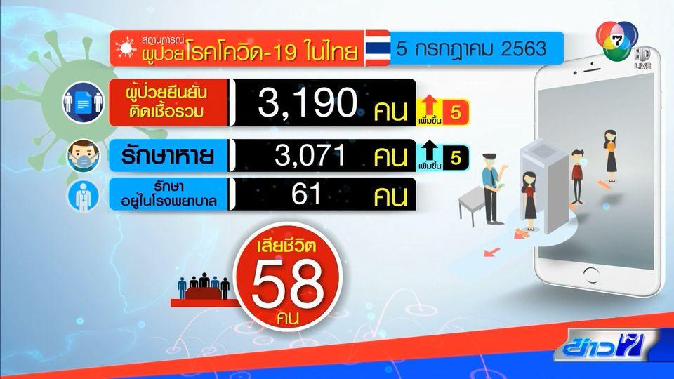 แพทย์เตือนไทยยังไม่ควรเปิดรับ นทท.ต่างชาติ ในภาวะที่ทั่วโลกยังน่าเป็นห่วง