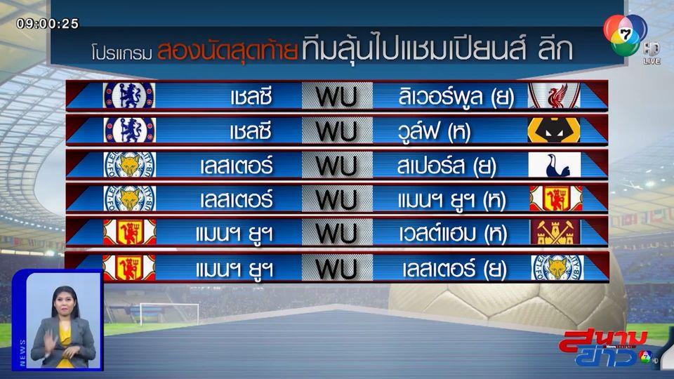เลสเตอร์ฯ คืนฟอร์ม! ชนะ เชฟฟิลด์ฯ 2-0 ลุ้นต่อแย่งตั๋วแชมเปียนส์ลีก