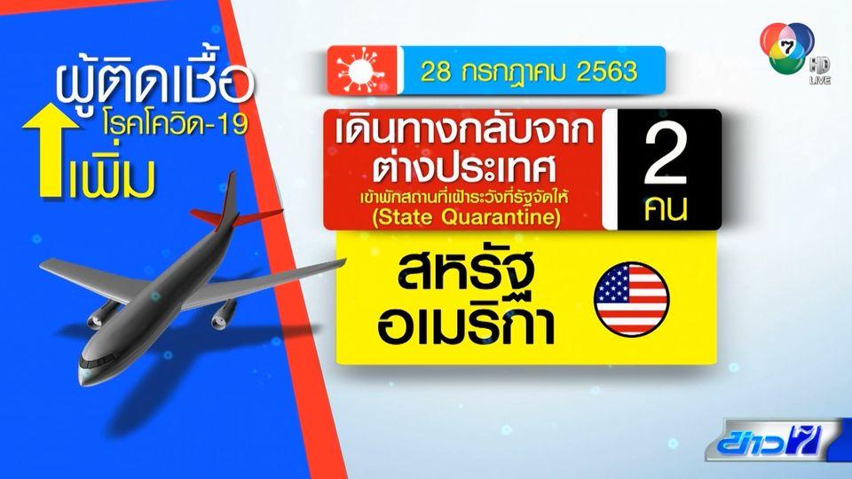 ทหารไทยติดโควิด-19 เพิ่มอีก 2 นาย กลับจากการฝึกที่สหรัฐอเมริกา