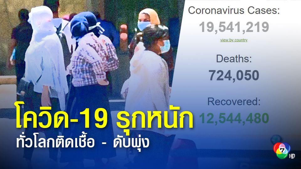 โควิด-19 ทั่วโลกติดเชื้อกว่า 19.5 ล้านคน-เสียชีวิต 7.2 แสนคน