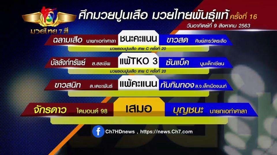 มวยเด็ด วิกหมอชิต : ผลมวยไทย 7 สี 9 ส.ค.63 บัลลังก์ทรัพย์ ส.สละชีพ vs ซันแบ็ค บูมเด็กเซียน