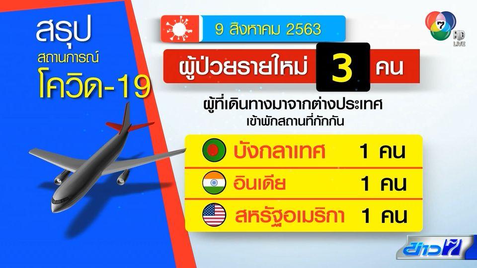สหรัฐฯ จัดอันดับไทย มีความเสี่ยงต่ำโควิด-19