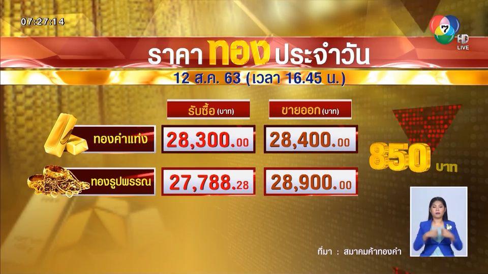 ทองในประเทศปรับราคา 42 ครั้ง ปิดตลาดลดลง 850 บาท