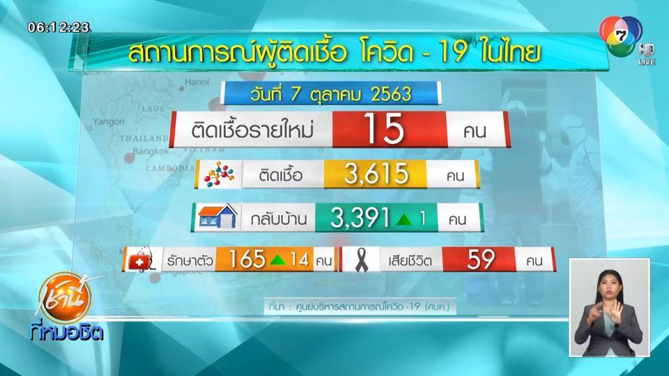 ไทยพบผู้ติดเชื้อโควิด-19 เพิ่มอีก 15 คน เป็นทหารไทยจากซูดานใต้ 6 คน