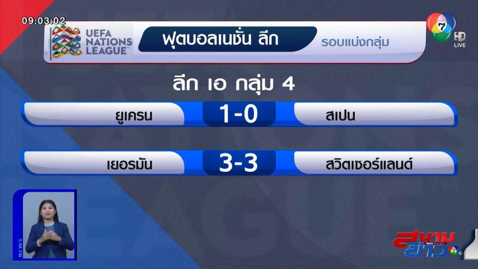 พลิกล็อก! ยูเครน ทุบ สเปน 1-0 / เยอรมัน เจ๊า สวิตเซอร์แลนด์ 3-3 ฟุตบอลเนชัน ลีก