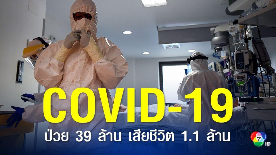 โควิด-19 ยังระบาดรุนแรงทั่วโลก ป่วยทะลุ 38 ล้านคน เสียชีวิต 1.1 ล้านคน หลายประเทศในยุโรปติดเชื้อโควิดพุ่ง