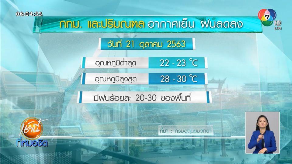 วันนี้ กทม.-ปริมณฑล อากาศเย็น อุณหภูมิต่ำสุด 22 องศาเซลเซียส