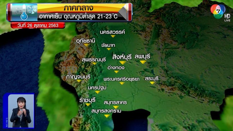 ฝนฟ้าอากาศ 25 ต.ค.63