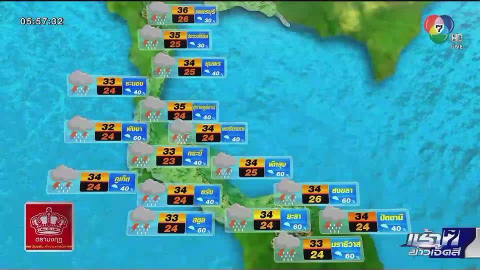 พยากรณ์อากาศวันนี้ 26 มิถุนายน 2563