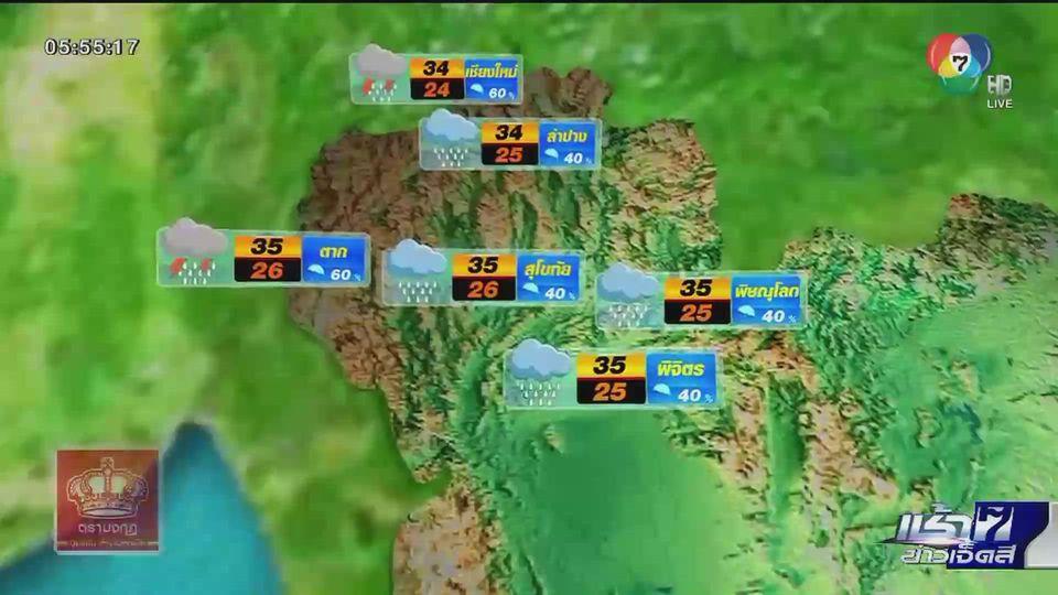 พยากรณ์อากาศวันนี้ 22 กรกฎาคม 2563