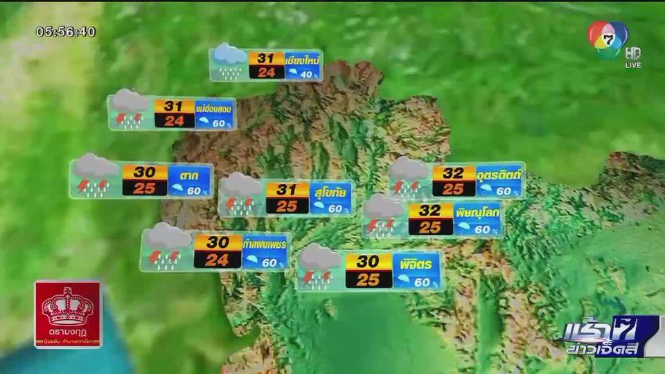 พยากรณ์อากาศวันนี้ 21 กันยายน 2563