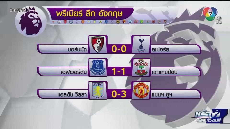 ผลฟุตบอลลีกต่างประเทศ แมนฯ ยูฯ บุกชนะ วิลล่า