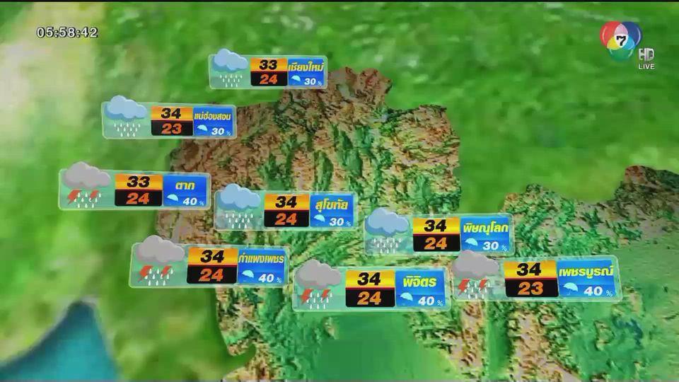 พยากรณ์อากาศวันนี้ 9 ตุลาคม 2563