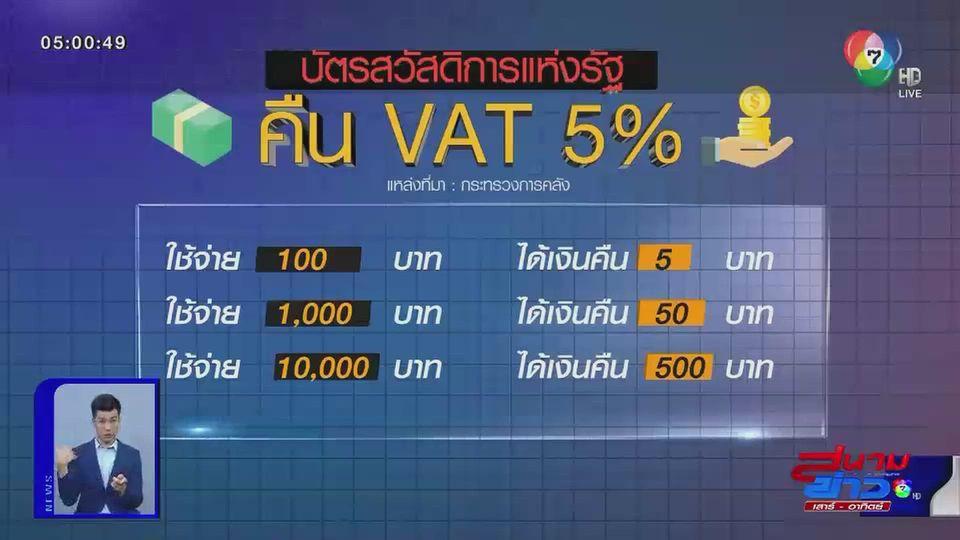 วันนี้ผู้ถือบัตรสวัสดิการแห่งรัฐรับเงิน Vat 5% คืน