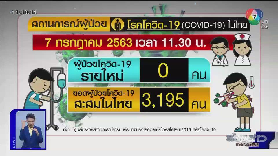 สถานการณ์ผู้ติดเชื้อโควิด-19 ในประเทศไทย (7 ก.ค.)