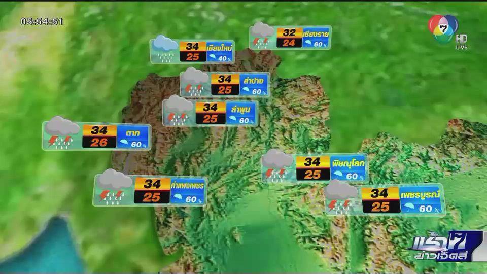 พยากรณ์อากาศวันนี้ 14 สิงหาคม 2563