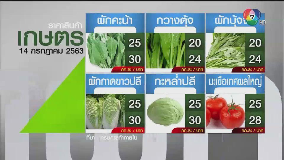 ราคาสินค้าเกษตรที่สำคัญ 14 ก.ค. 2563