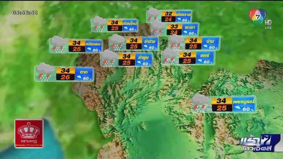 พยากรณ์อากาศวันนี้ 10 สิงหาคม 2563