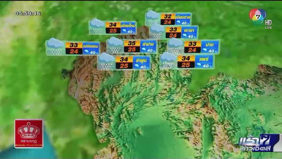 พยากรณ์อากาศวันนี้ 8 กันยายน 2563