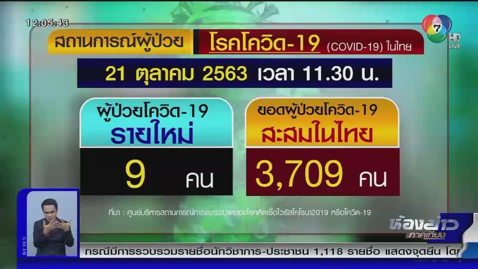วันนี้ไทยพบผู้ติดเชื้อ COVID-19 รายใหม่ 9 คน (21 ต.ค. 63)
