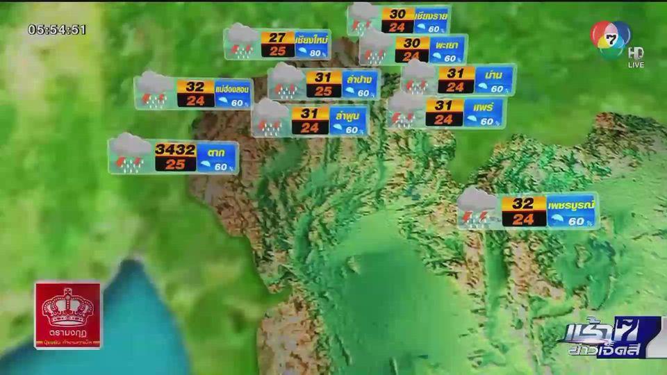 พยากรณ์อากาศวันนี้ 4 สิงหาคม 2563
