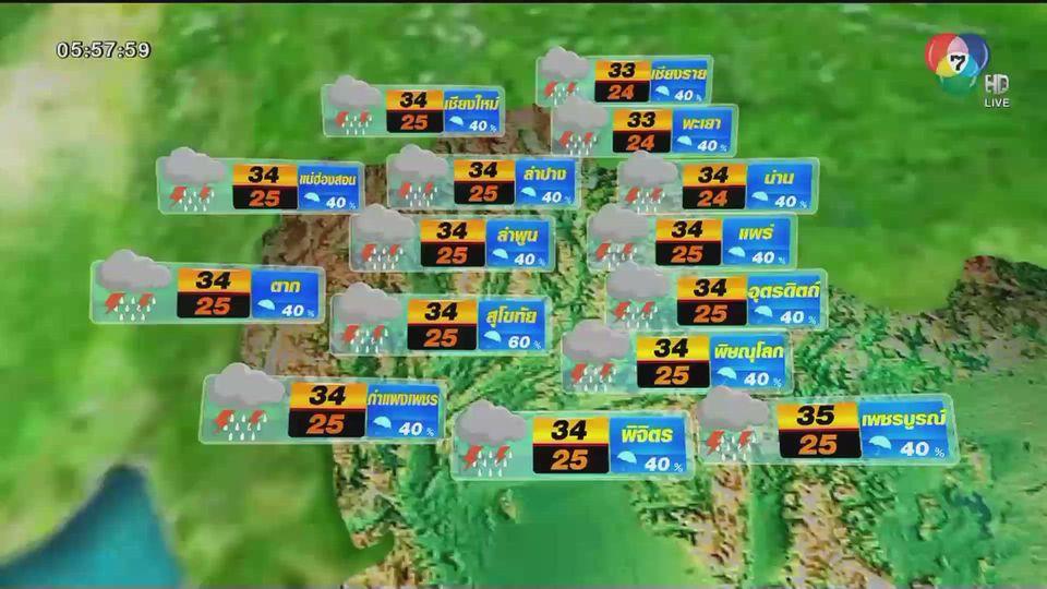 พยากรณ์อากาศวันนี้ 16 กันยายน 2563