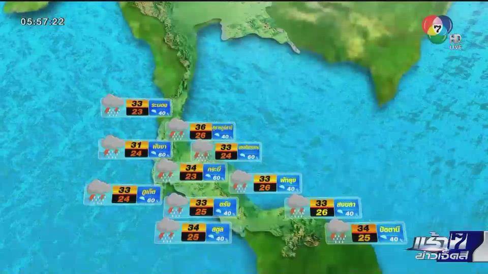 พยากรณ์อากาศวันนี้ 22 มิถุนายน 2563