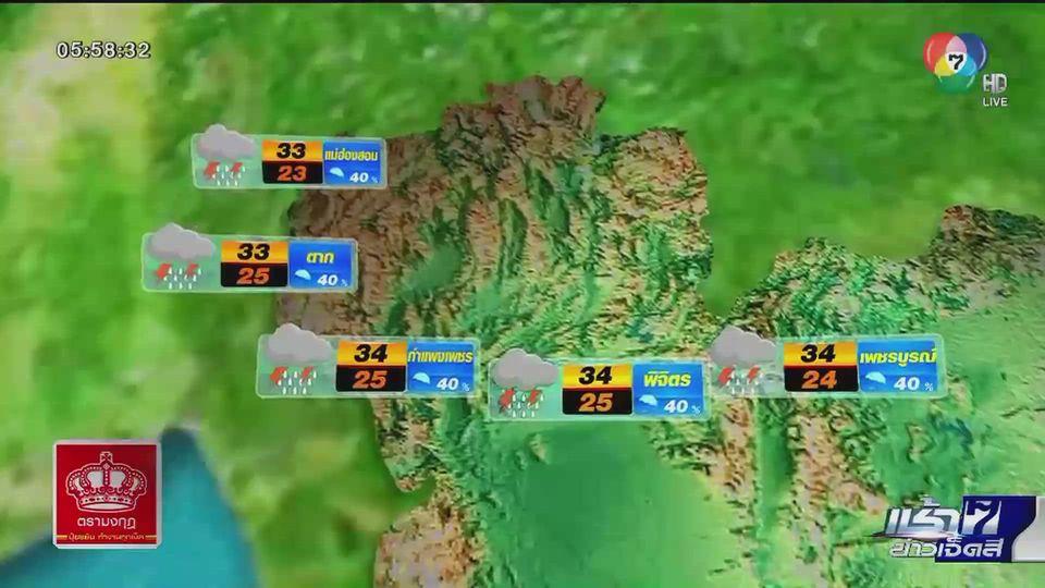 พยากรณ์อากาศวันนี้ 3 กันยายน 2563