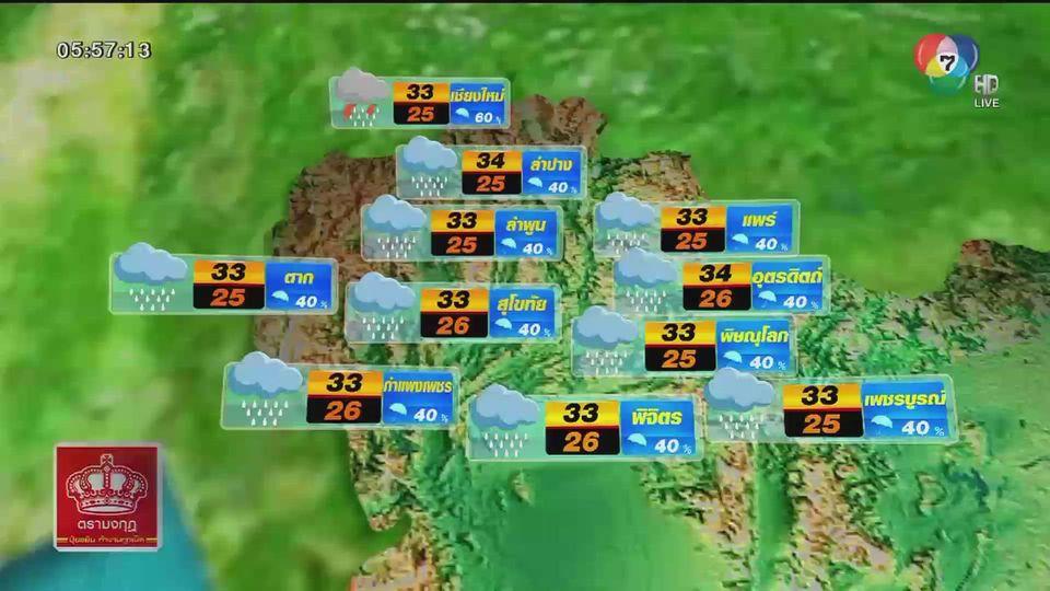 พยากรณ์อากาศวันนี้ 24 กันยายน 2563