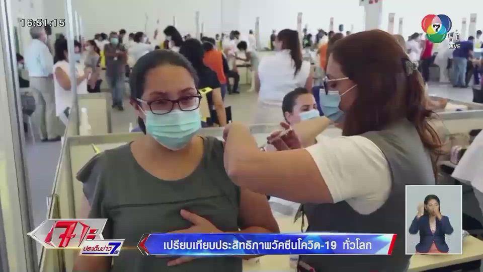 รายงานพิเศษ : เปรียบเทียบประสิทธิภาพวัคซีนโควิด-19 ทั่วโลก
