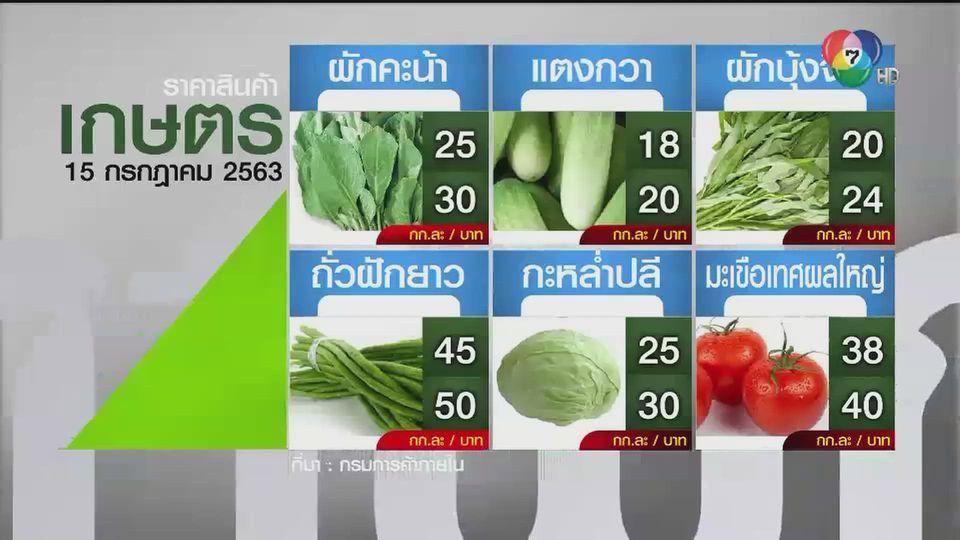 ราคาสินค้าเกษตรที่สำคัญ 15 ก.ค. 2563