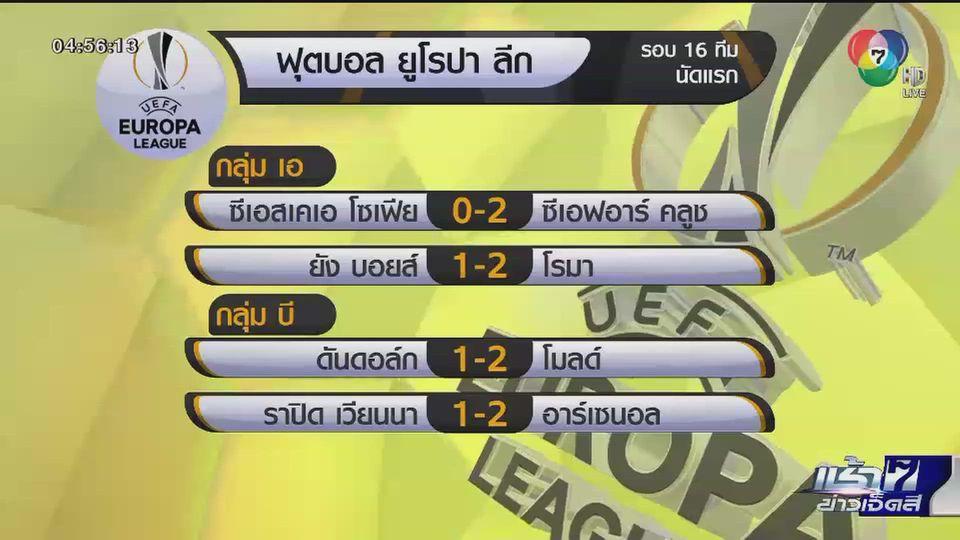 ผลฟุตบอลยูโรป้า ลีก รอบแบ่งกลุ่ม นัดแรก ราปิด เวียนนา แพ้ อาร์เซนอล