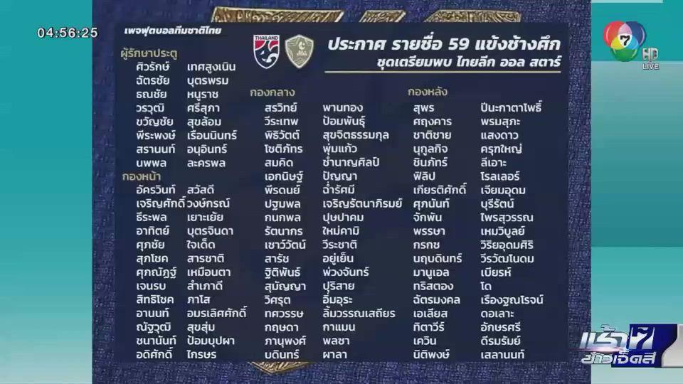 ประกาศรายชื่อ 59 นักเตะไทย เข้าแคมป์เก็บตัวฝึกซ้อมช่วง ฟีฟ่า เดย์
