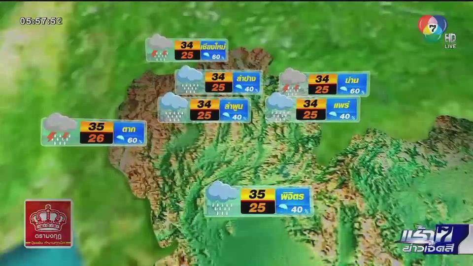 พยากรณ์อากาศวันนี้ 21 กรกฎาคม 2563