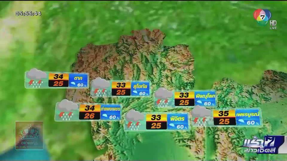 พยากรณ์อากาศวันนี้ 2 ตุลาคม 2563