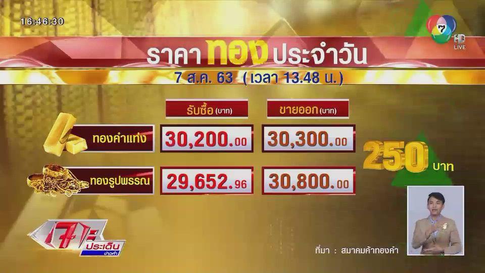 จับตา! ราคาทองพุ่งไม่หยุด ตั้งแต่ต้นปีขึ้นมาแล้วเกือบ 9,000 บาท