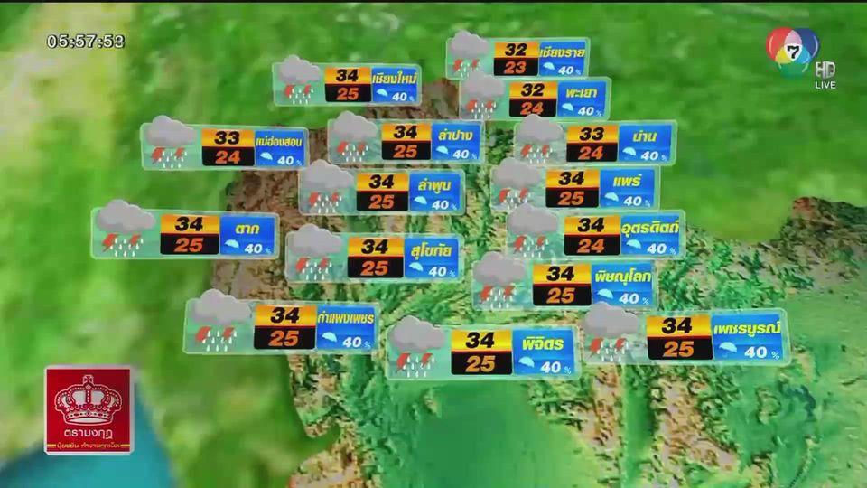 พยากรณ์อากาศวันนี้ 18 กันยายน 2563