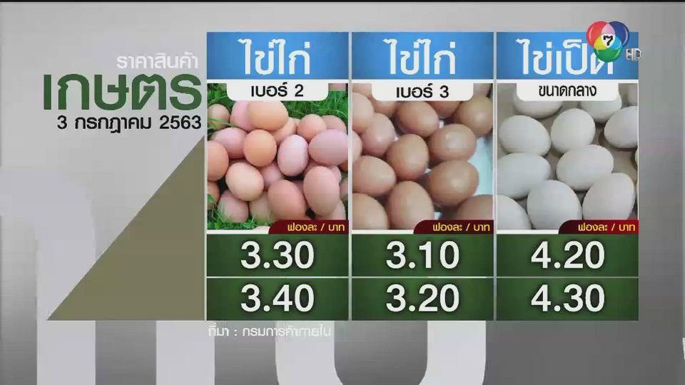 ราคาสินค้าเกษตรที่สำคัญ 3 ก.ค. 2563