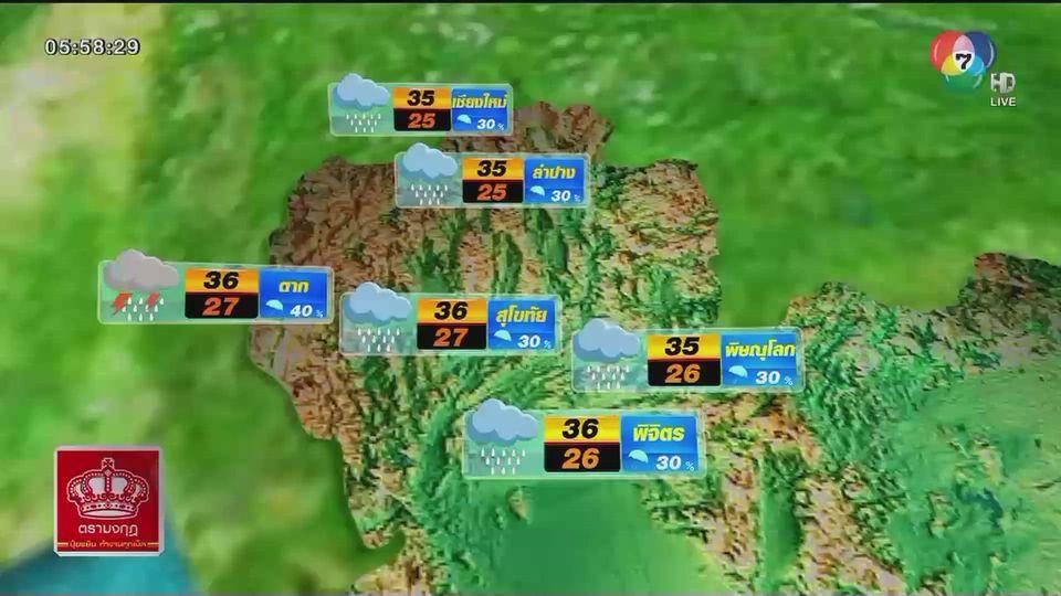 okkพยากรณ์อากาศวันนี้ 20 กรกฎาคม 2563