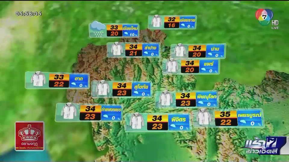 พยากรณ์อากาศวันนี้ 25 พฤศจิกายน 2563