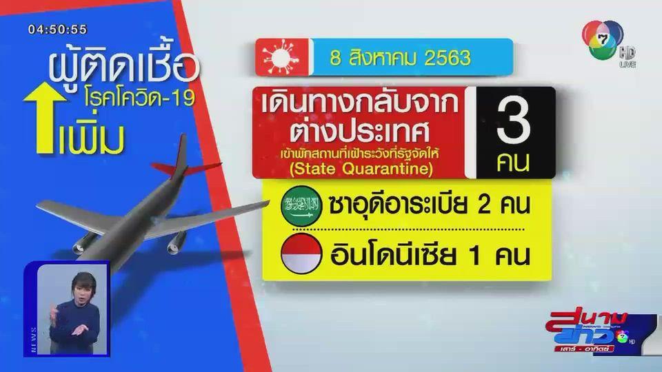 75 วัน ไม่พบผู้ติดเชื้อโควิด-19 ในไทย