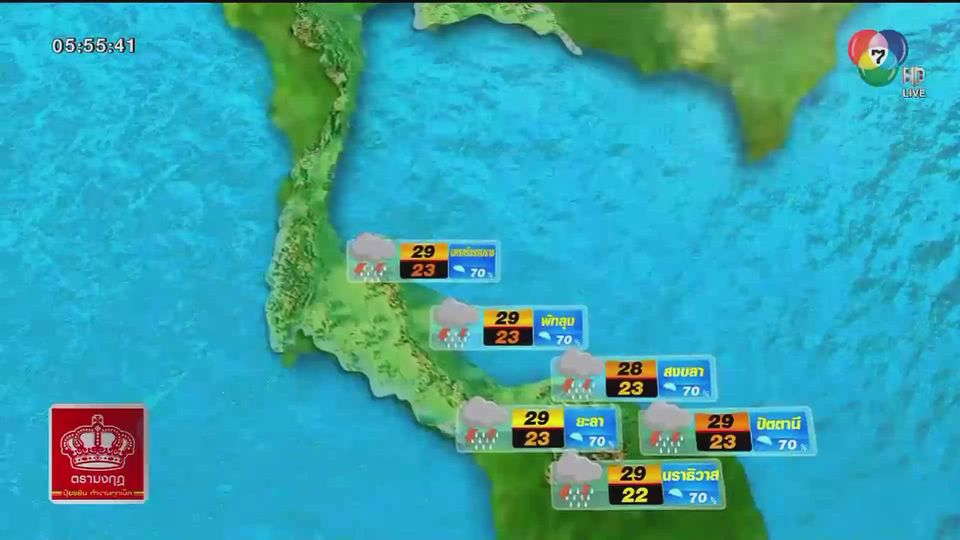 พยากรณ์อากาศวันนี้ 27 พฤศจิกายน 2563