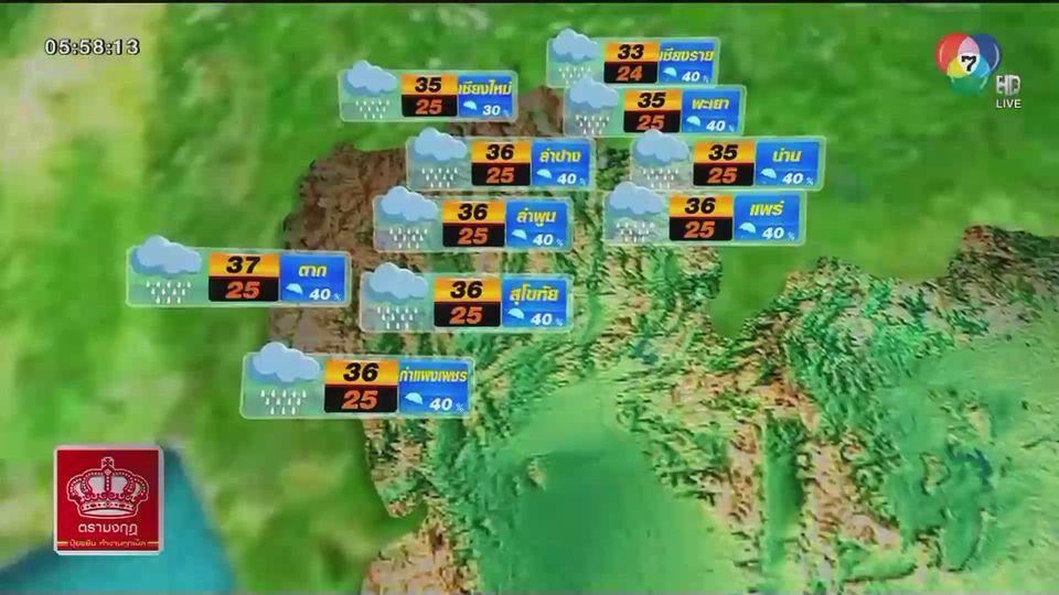 พยากรณ์อากาศวันนี้ 31 กรกฎาคม 2563