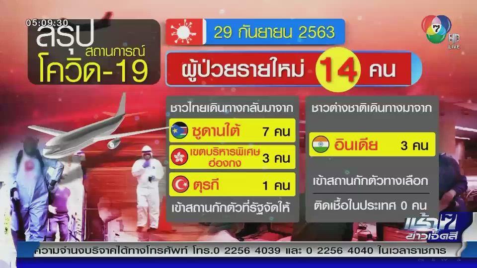 ทหารไทย ติดโควิด-19 กลับจากซูดานอีก 7 นาย (30 ก.ย. 63)