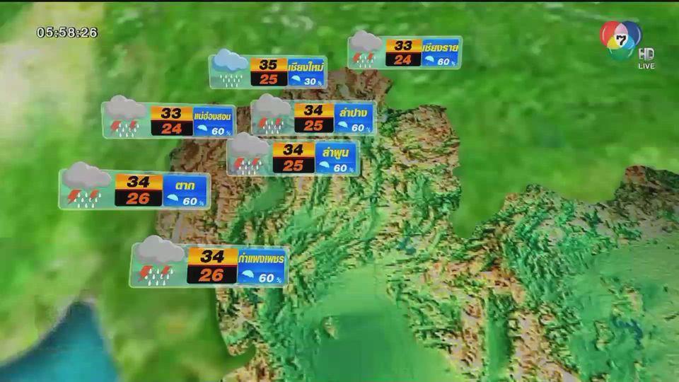 พยากรณ์อากาศวันนี้ 31 สิงหาคม 2563