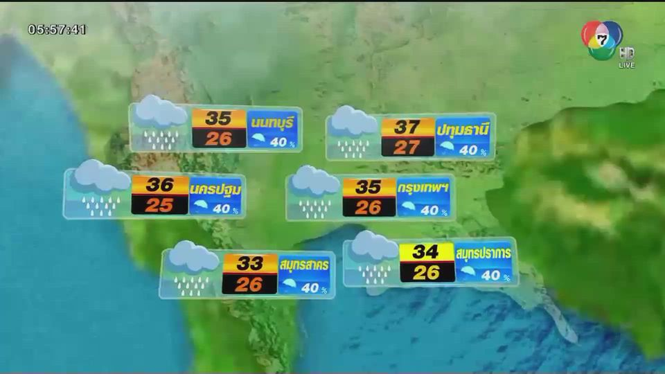 พยากรณ์อากาศวันนี้ 30 มิถุนายน 2563