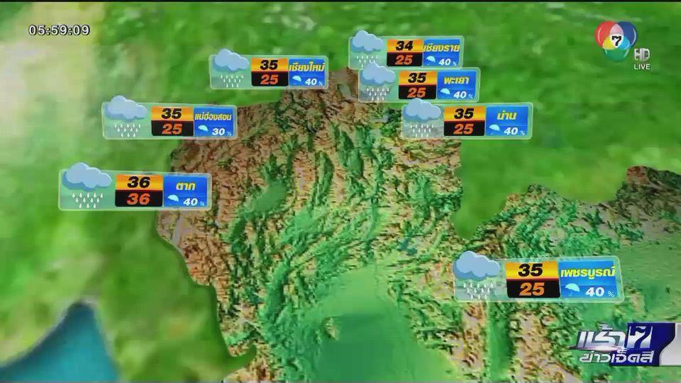 พยากรณ์อากาศวันนี้ 2 กรกฎาคม 2563