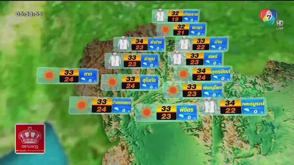 พยากรณ์อากาศวันนี้ 10 พฤศจิกายน 2563