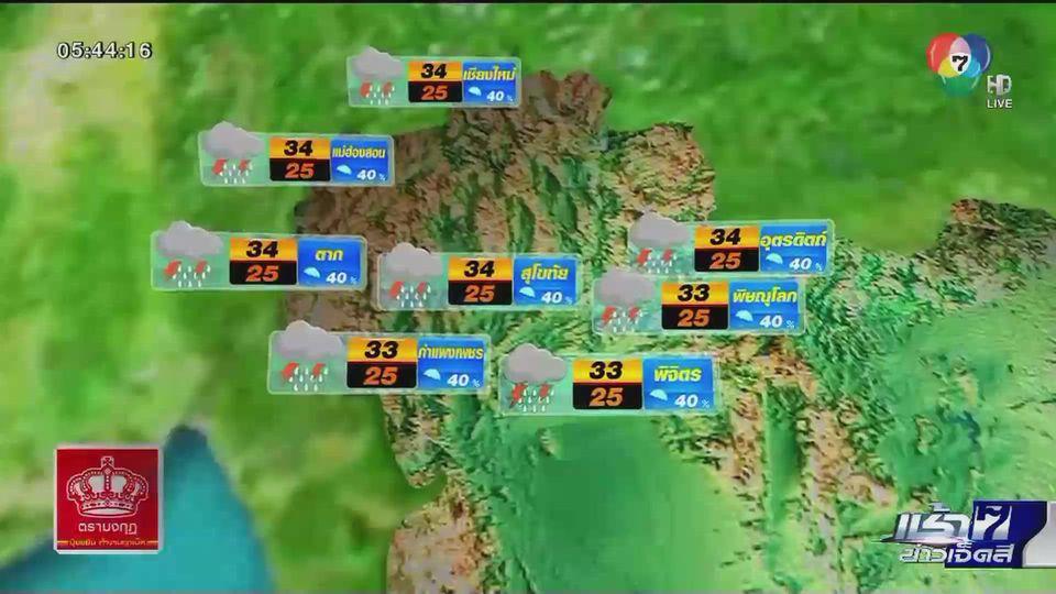 พยากรณ์อากาศวันนี้ 15 กันยายน 2563