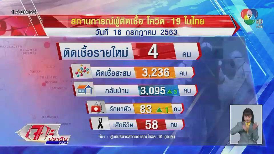 ไทยพบผู้ป่วยโควิด-19 เพิ่ม 4 คน เป็นคนไทยกลับจากต่างประเทศทั้งหมด